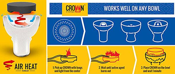Uhlíky Crown s inovativní technologií Air Heat